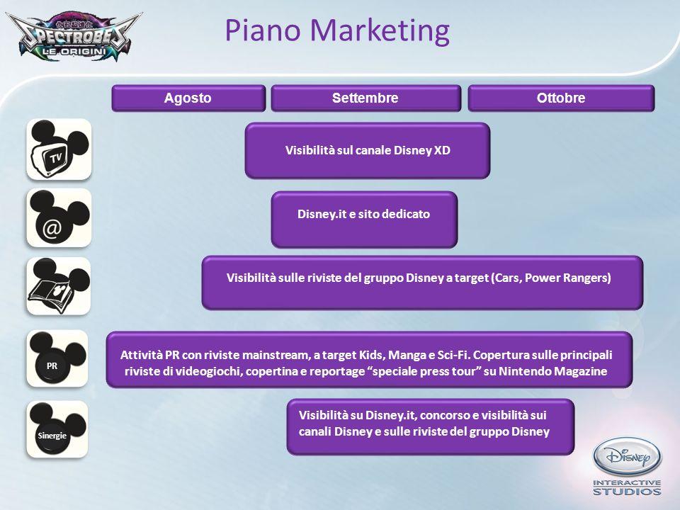 Piano Marketing Sinergie PR AgostoSettembreOttobre Visibilità sul canale Disney XD Disney.it e sito dedicato Visibilità sulle riviste del gruppo Disne