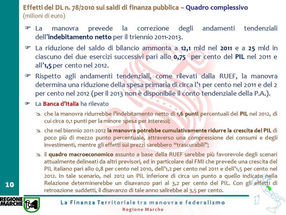 La Finanza Territoriale tra manovra e federalismo Regione Marche 10 La manovra prevede la correzione degli andamenti tendenziali dellindebitamento net