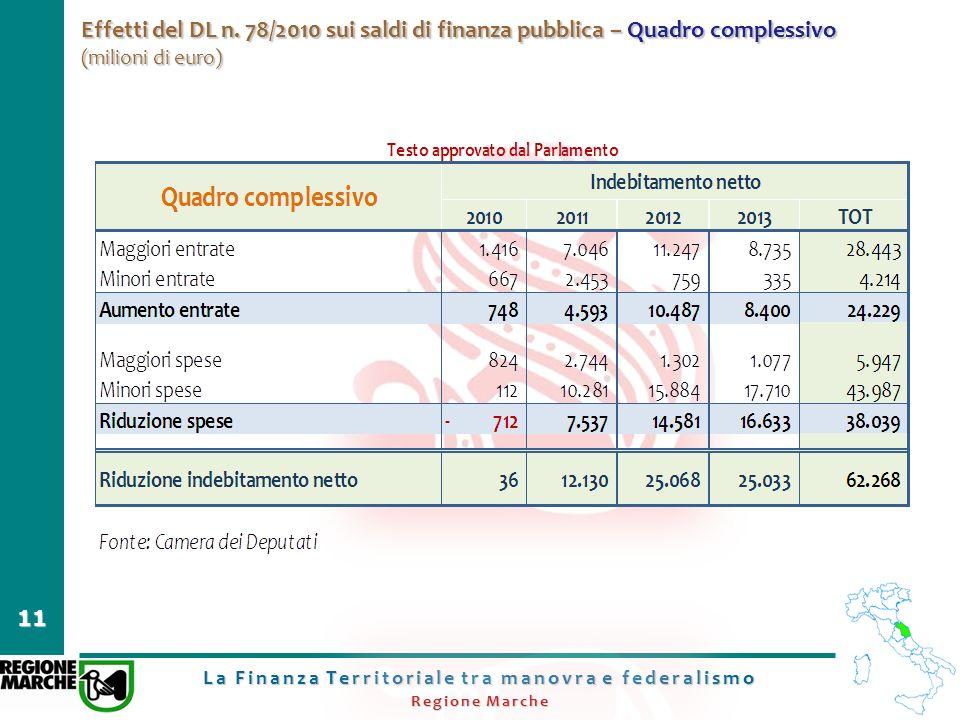 La Finanza Territoriale tra manovra e federalismo Regione Marche 11 Effetti del DL n. 78/2010 sui saldi di finanza pubblica – Quadro complessivo (mili