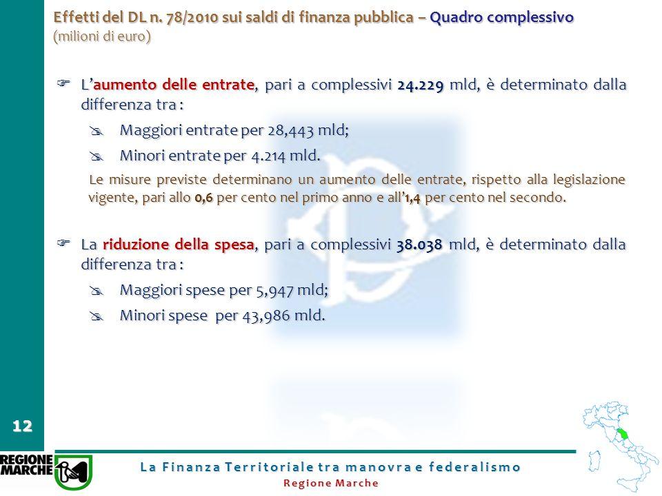 La Finanza Territoriale tra manovra e federalismo Regione Marche 12 Laumento delle entrate, pari a complessivi 24.229 mld, è determinato dalla differe