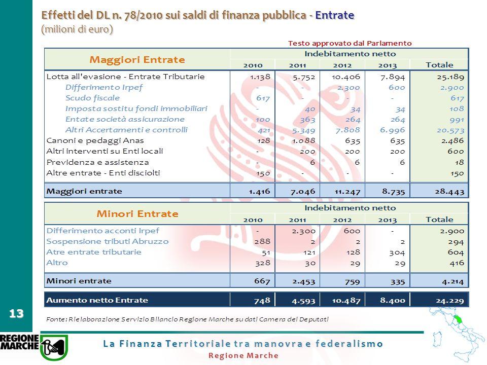 La Finanza Territoriale tra manovra e federalismo Regione Marche 13 Effetti del DL n. 78/2010 sui saldi di finanza pubblica - Entrate (milioni di euro