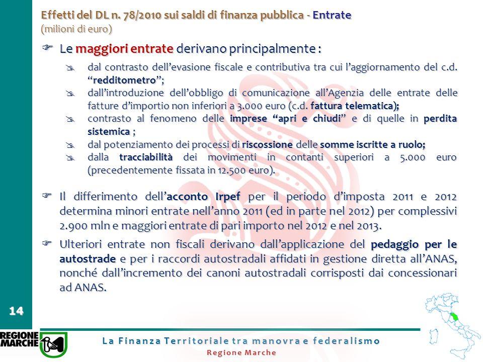 La Finanza Territoriale tra manovra e federalismo Regione Marche 14 Effetti del DL n. 78/2010 sui saldi di finanza pubblica - Entrate (milioni di euro