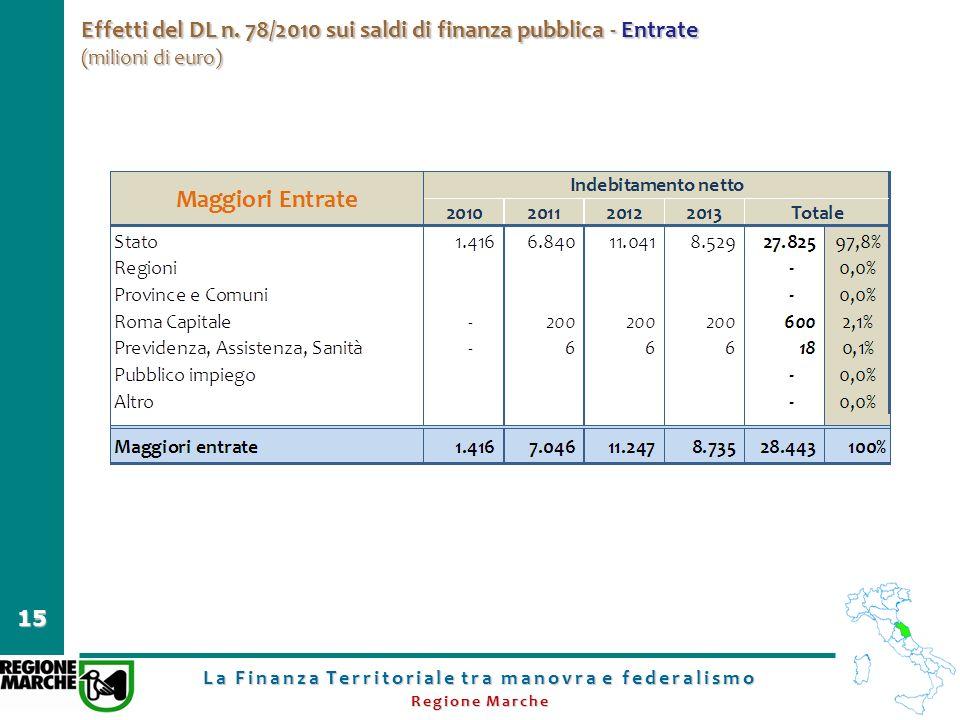 La Finanza Territoriale tra manovra e federalismo Regione Marche 15 Effetti del DL n. 78/2010 sui saldi di finanza pubblica - Entrate (milioni di euro