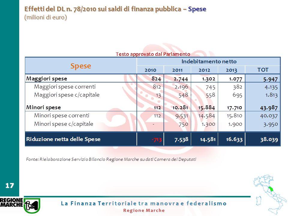 La Finanza Territoriale tra manovra e federalismo Regione Marche 17 Effetti del DL n. 78/2010 sui saldi di finanza pubblica – Spese (milioni di euro)
