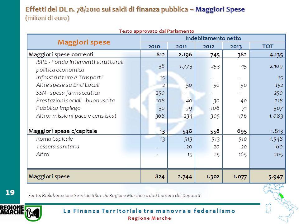 La Finanza Territoriale tra manovra e federalismo Regione Marche 19 Effetti del DL n. 78/2010 sui saldi di finanza pubblica – Maggiori Spese (milioni