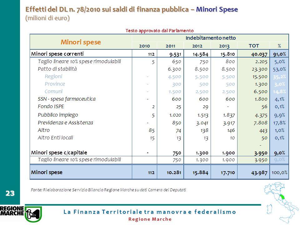 La Finanza Territoriale tra manovra e federalismo Regione Marche 23 Effetti del DL n. 78/2010 sui saldi di finanza pubblica – Minori Spese (milioni di