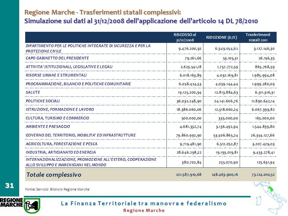 La Finanza Territoriale tra manovra e federalismo Regione Marche 31 Regione Marche - Trasferimenti statali complessivi: Simulazione sui dati al 31/12/