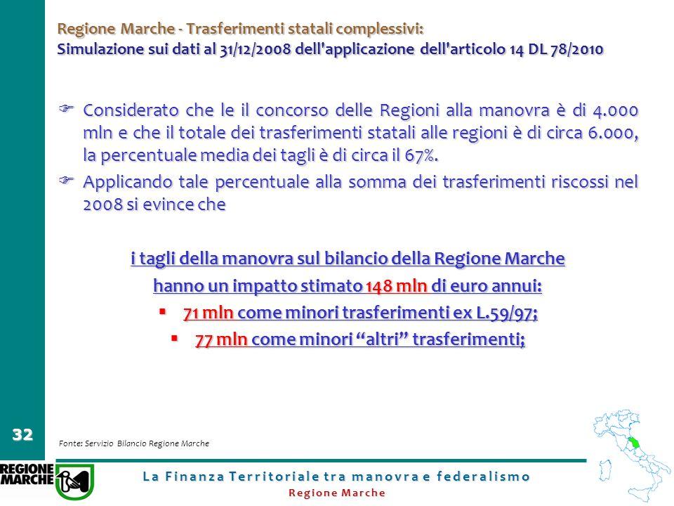 La Finanza Territoriale tra manovra e federalismo Regione Marche 32 Regione Marche - Trasferimenti statali complessivi: Simulazione sui dati al 31/12/