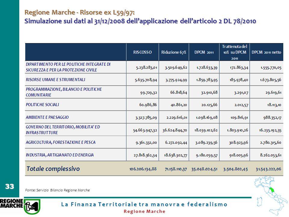 La Finanza Territoriale tra manovra e federalismo Regione Marche 33 Regione Marche - Risorse ex L59/97: Simulazione sui dati al 31/12/2008 dellapplica