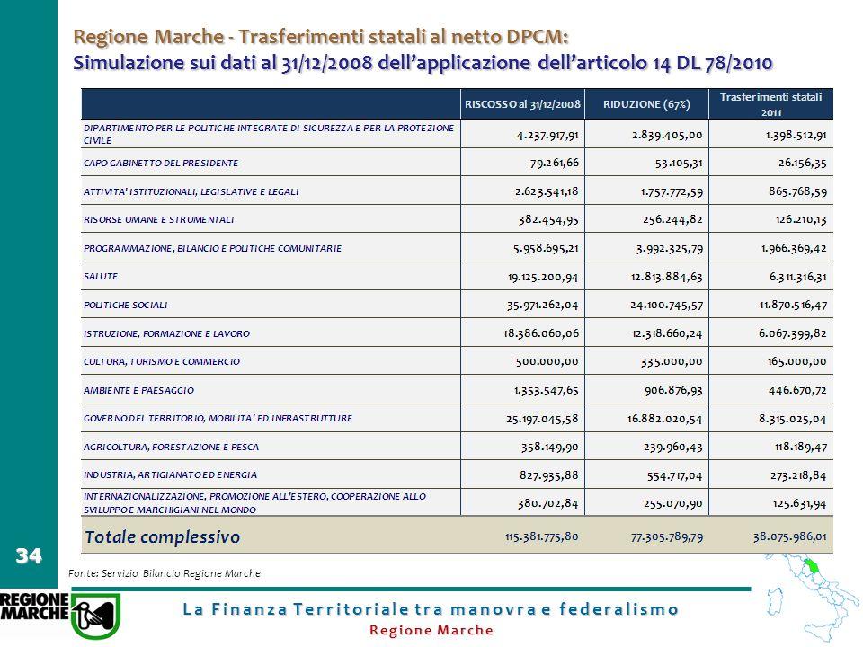 La Finanza Territoriale tra manovra e federalismo Regione Marche 34 Regione Marche - Trasferimenti statali al netto DPCM: Simulazione sui dati al 31/1