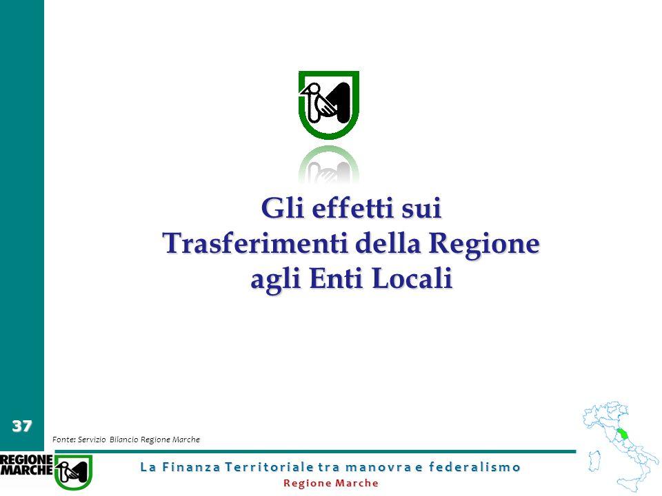 La Finanza Territoriale tra manovra e federalismo Regione Marche 37 Gli effetti sui Trasferimenti della Regione agli Enti Locali Fonte: Servizio Bilan