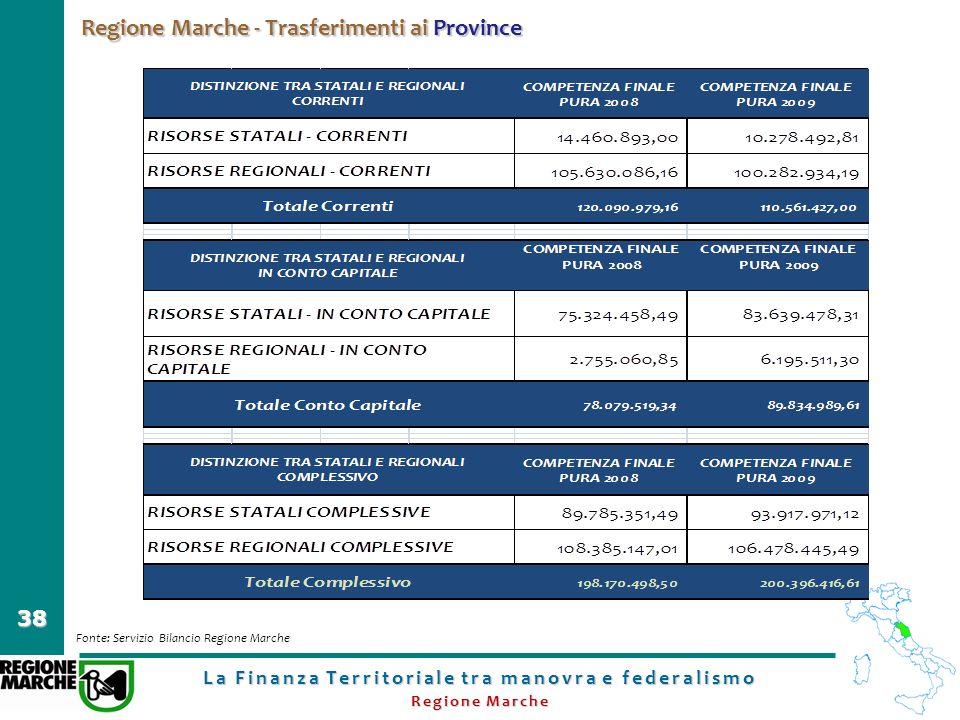 La Finanza Territoriale tra manovra e federalismo Regione Marche 38 Regione Marche - Trasferimenti ai Province Fonte: Servizio Bilancio Regione Marche