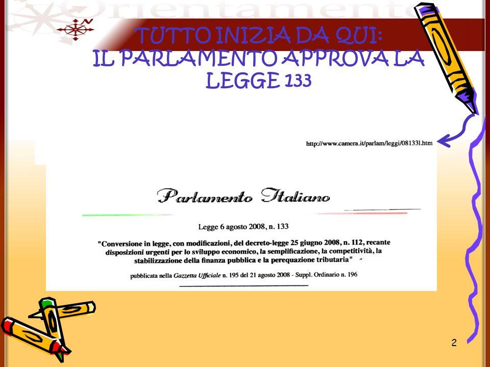 2 TUTTO INIZIA DA QUI: IL PARLAMENTO APPROVA LA LEGGE 133