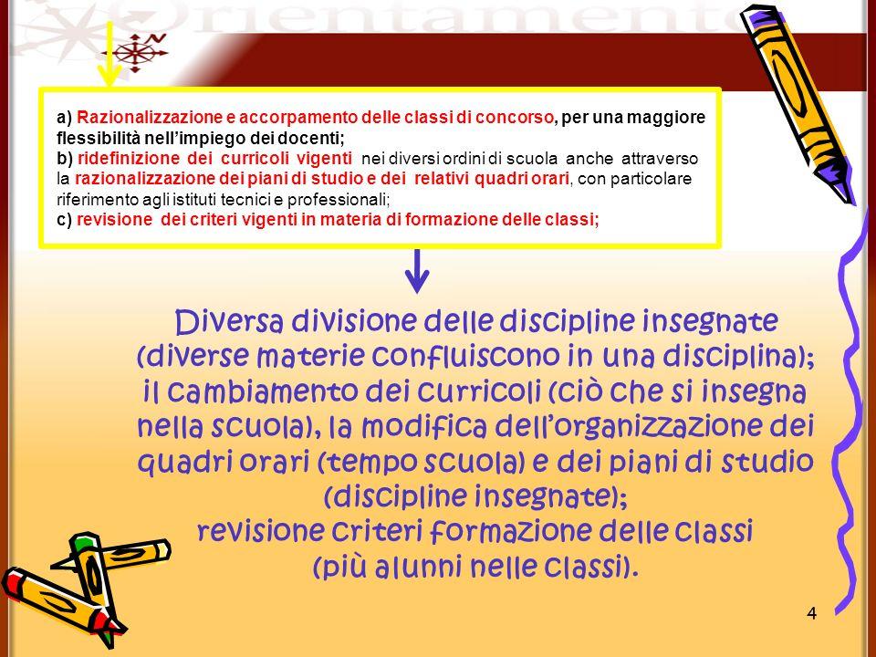 4 a) Razionalizzazione e accorpamento delle classi di concorso, per una maggiore flessibilità nellimpiego dei docenti; b) ridefinizione dei curricoli