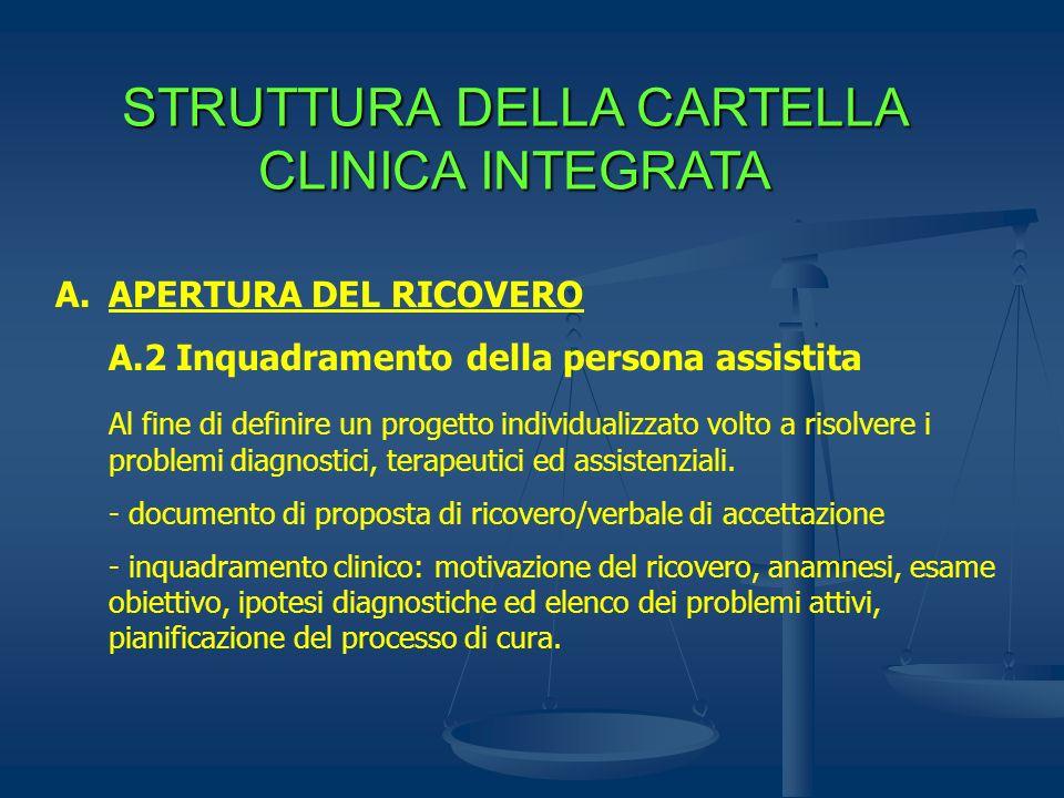 STRUTTURA DELLA CARTELLA CLINICA INTEGRATA A.APERTURA DEL RICOVERO A.2 Inquadramento della persona assistita Al fine di definire un progetto individua