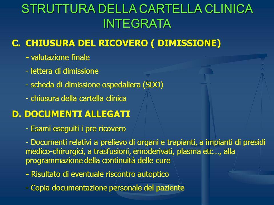 STRUTTURA DELLA CARTELLA CLINICA INTEGRATA C.CHIUSURA DEL RICOVERO ( DIMISSIONE) - valutazione finale - lettera di dimissione - scheda di dimissione o