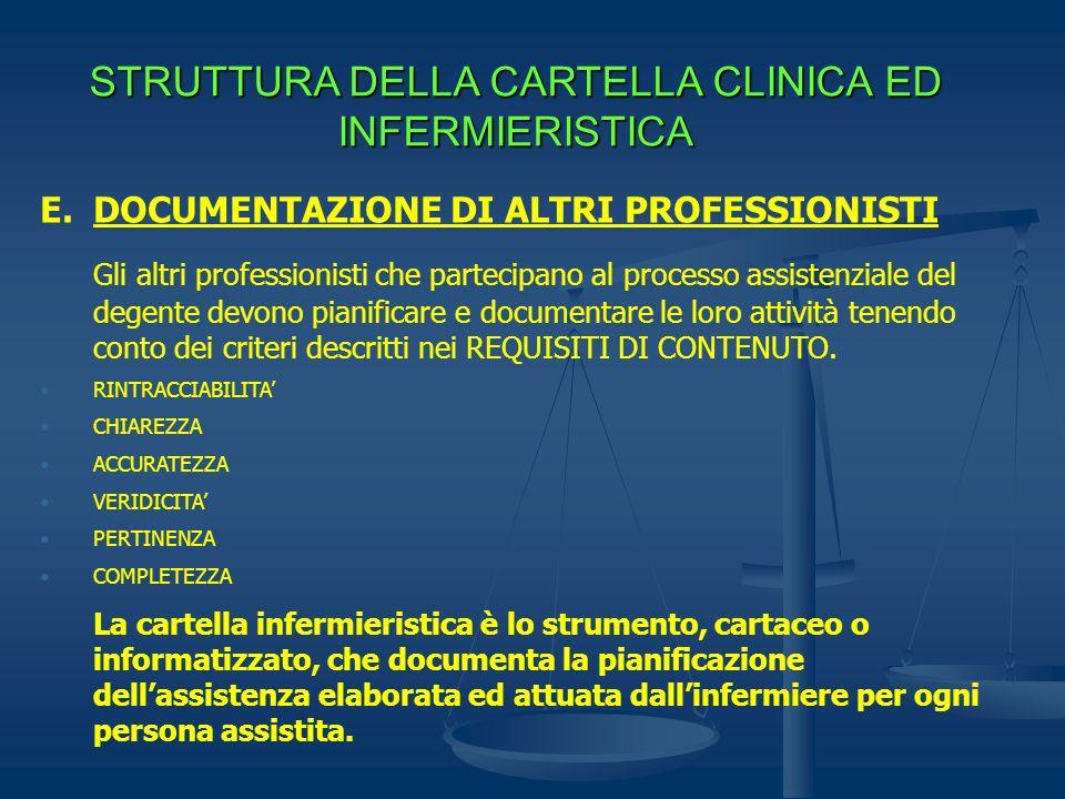 STRUTTURA DELLA CARTELLA CLINICA ED INFERMIERISTICA E.DOCUMENTAZIONE DI ALTRI PROFESSIONISTI Gli altri professionisti che partecipano al processo assi