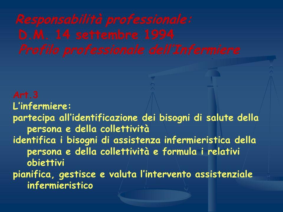 Responsabilità professionale: D.M. 14 settembre 1994 Profilo professionale dellInfermiere Art.3 Linfermiere: partecipa allidentificazione dei bisogni