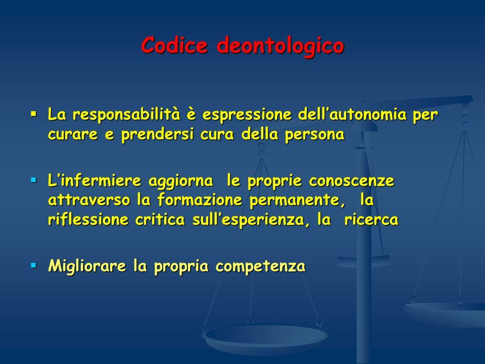 Codice deontologico La responsabilità è espressione dellautonomia per curare e prendersi cura della persona La responsabilità è espressione dellautono
