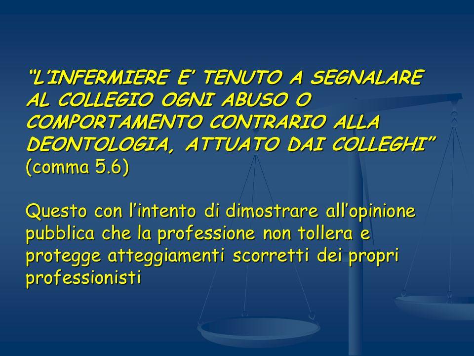 LINFERMIERE E TENUTO A SEGNALARE AL COLLEGIO OGNI ABUSO O COMPORTAMENTO CONTRARIO ALLA DEONTOLOGIA, ATTUATO DAI COLLEGHI (comma 5.6) Questo con linten
