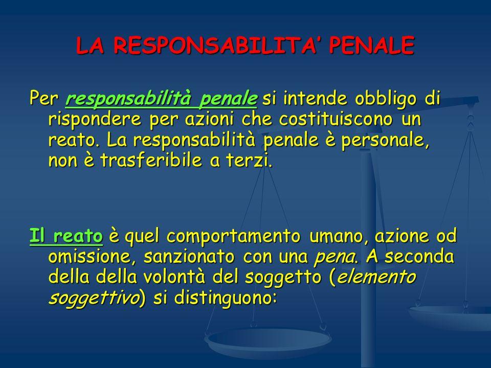 LA RESPONSABILITA PENALE Per responsabilità penale si intende obbligo di rispondere per azioni che costituiscono un reato. La responsabilità penale è