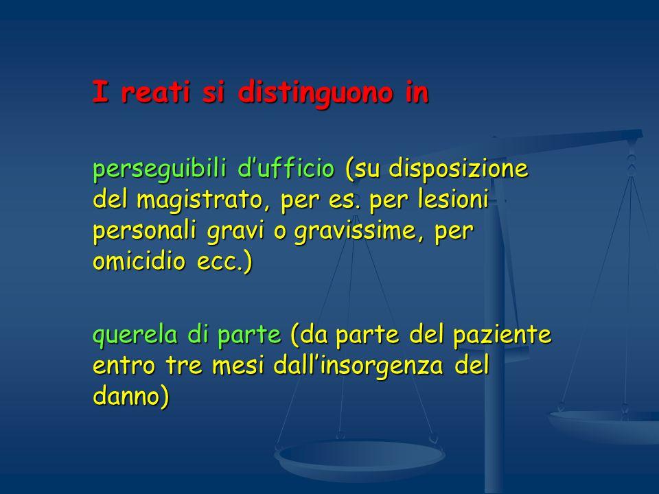 I reati si distinguono in perseguibili dufficio (su disposizione del magistrato, per es. per lesioni personali gravi o gravissime, per omicidio ecc.)