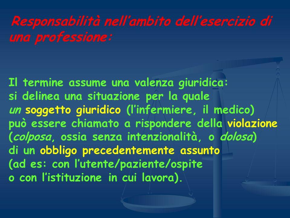 Responsabilità nellambito dellesercizio di una professione: Il termine assume una valenza giuridica: si delinea una situazione per la quale un soggett