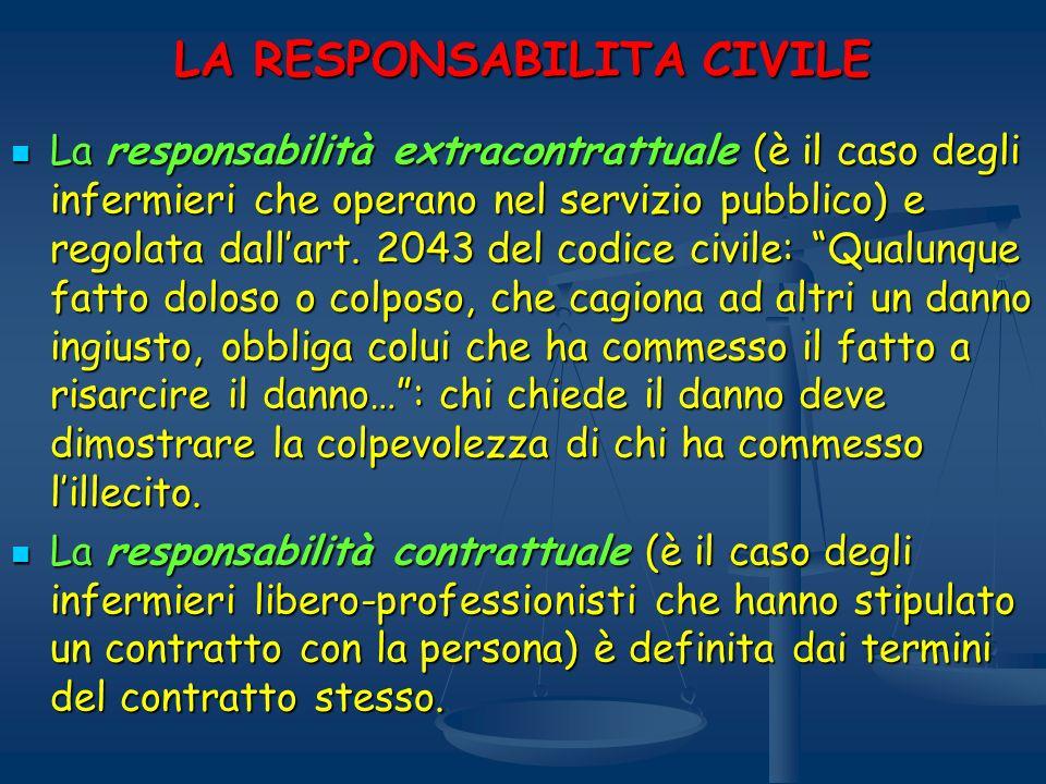 LA RESPONSABILITA CIVILE La responsabilità extracontrattuale (è il caso degli infermieri che operano nel servizio pubblico) e regolata dallart. 2043 d