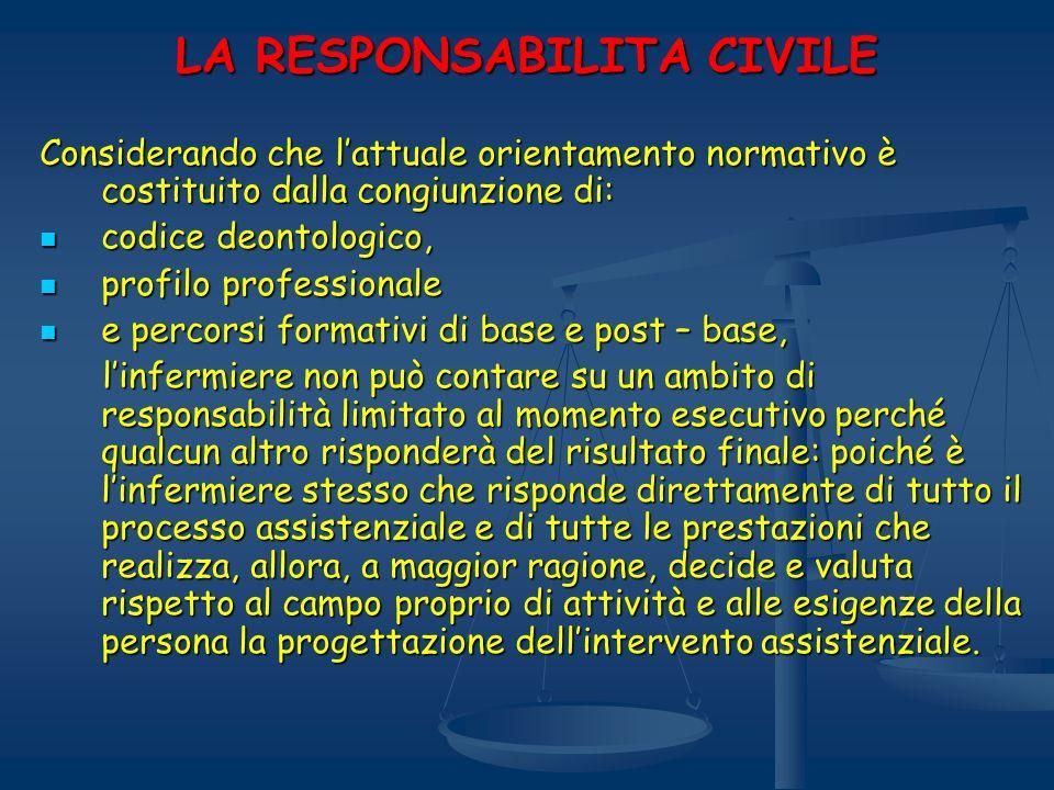 LA RESPONSABILITA CIVILE Considerando che lattuale orientamento normativo è costituito dalla congiunzione di: codice deontologico, codice deontologico