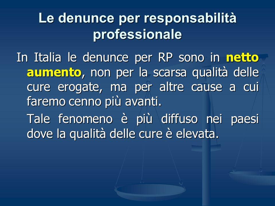 Le denunce per responsabilità professionale In Italia le denunce per RP sono in netto aumento, non per la scarsa qualità delle cure erogate, ma per al