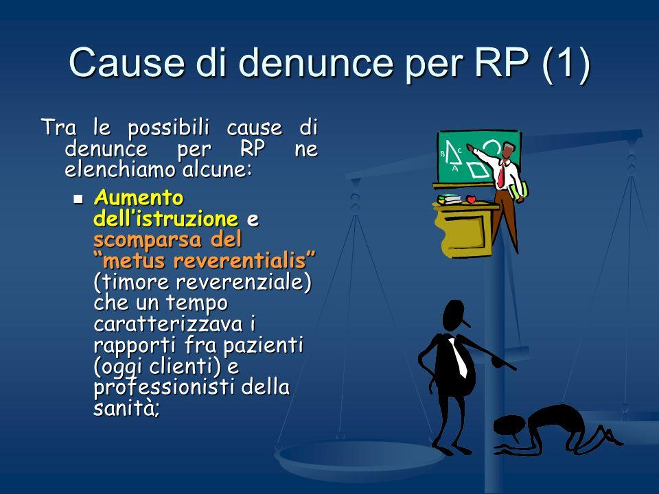 Cause di denunce per RP (1) Tra le possibili cause di denunce per RP ne elenchiamo alcune: Aumento dellistruzione e scomparsa del metus reverentialis