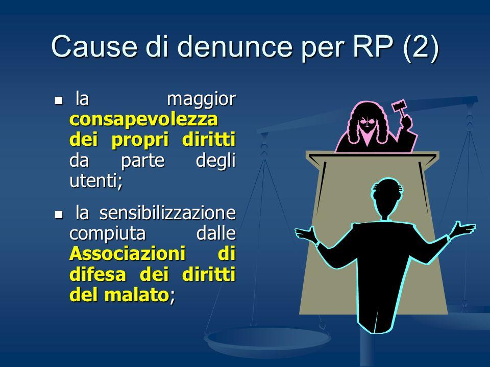 Cause di denunce per RP (2) la maggior consapevolezza dei propri diritti da parte degli utenti; la maggior consapevolezza dei propri diritti da parte