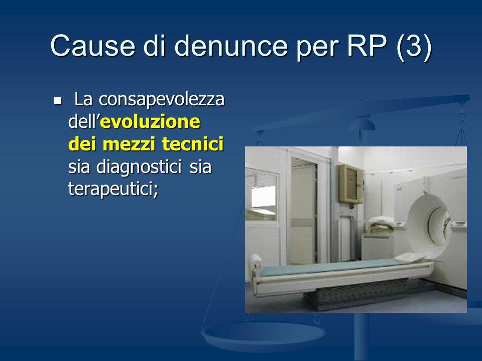 Cause di denunce per RP (3) La consapevolezza dellevoluzione dei mezzi tecnici sia diagnostici sia terapeutici; La consapevolezza dellevoluzione dei m