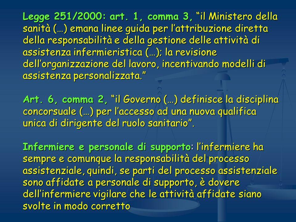 Legge 251/2000: art. 1, comma 3, il Ministero della sanità (…) emana linee guida per lattribuzione diretta della responsabilità e della gestione delle