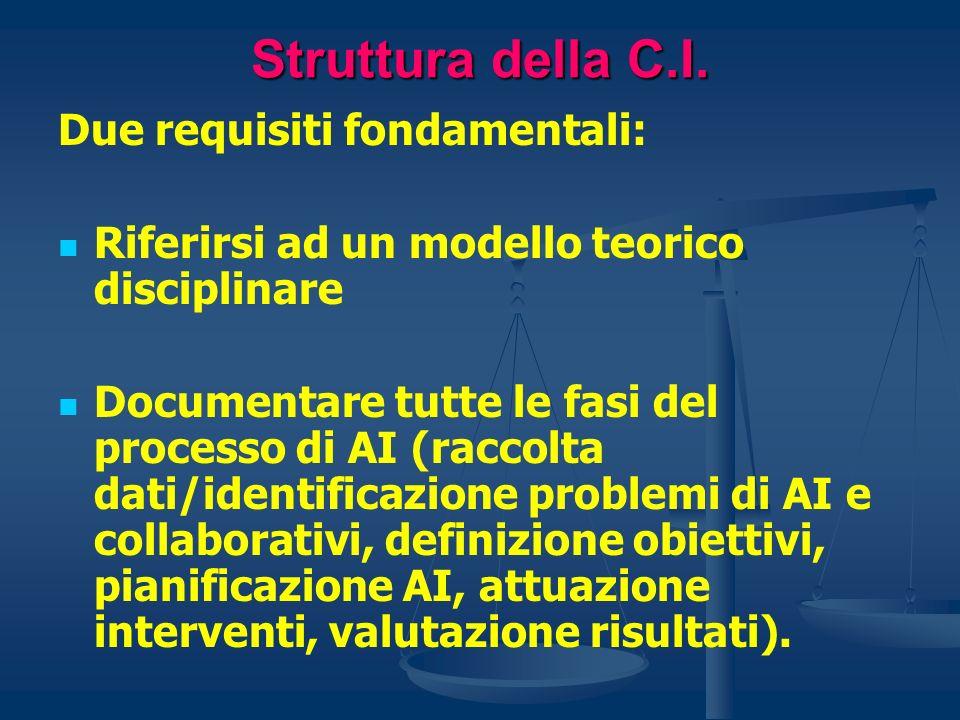 Struttura della C.I. Due requisiti fondamentali: Riferirsi ad un modello teorico disciplinare Documentare tutte le fasi del processo di AI (raccolta d