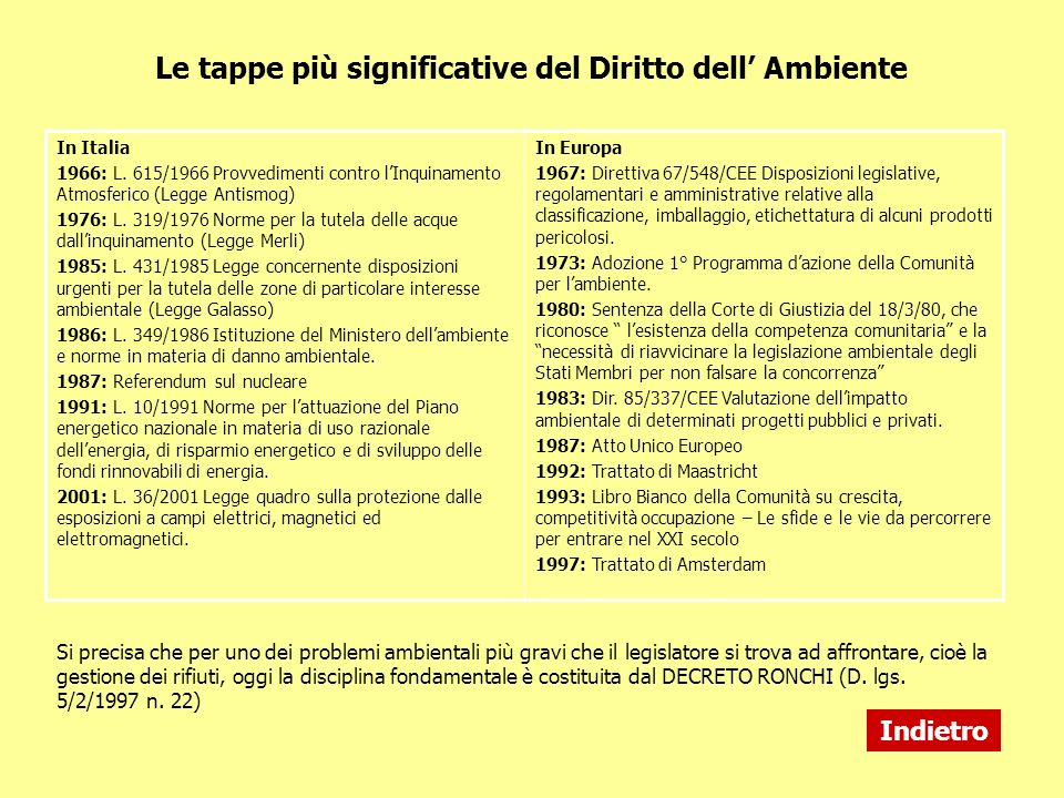 Le tappe più significative del Diritto dell Ambiente In Italia 1966: L. 615/1966 Provvedimenti contro lInquinamento Atmosferico (Legge Antismog) 1976:
