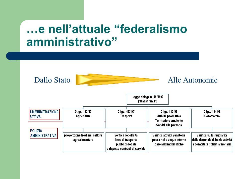 …e nellattuale federalismo amministrativo Dallo StatoAlle Autonomie