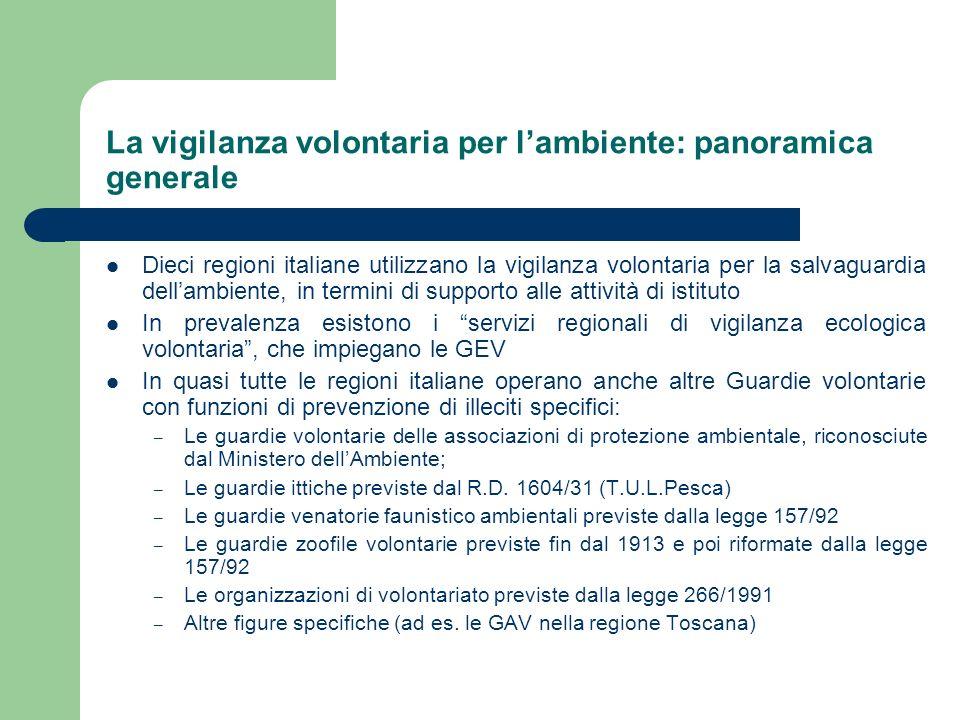 La vigilanza volontaria per lambiente: panoramica generale Dieci regioni italiane utilizzano la vigilanza volontaria per la salvaguardia dellambiente,