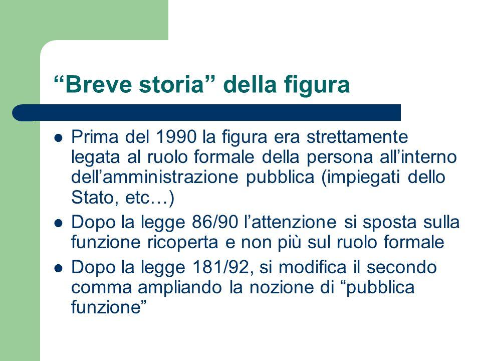 Breve storia della figura Prima del 1990 la figura era strettamente legata al ruolo formale della persona allinterno dellamministrazione pubblica (imp