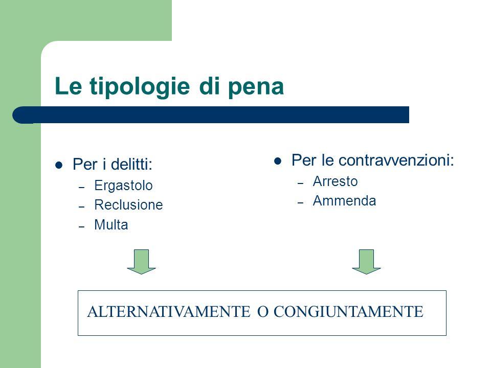 Le tipologie di pena Per i delitti: – Ergastolo – Reclusione – Multa Per le contravvenzioni: – Arresto – Ammenda ALTERNATIVAMENTE O CONGIUNTAMENTE