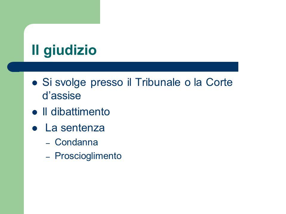 Il giudizio Si svolge presso il Tribunale o la Corte dassise Il dibattimento La sentenza – Condanna – Proscioglimento