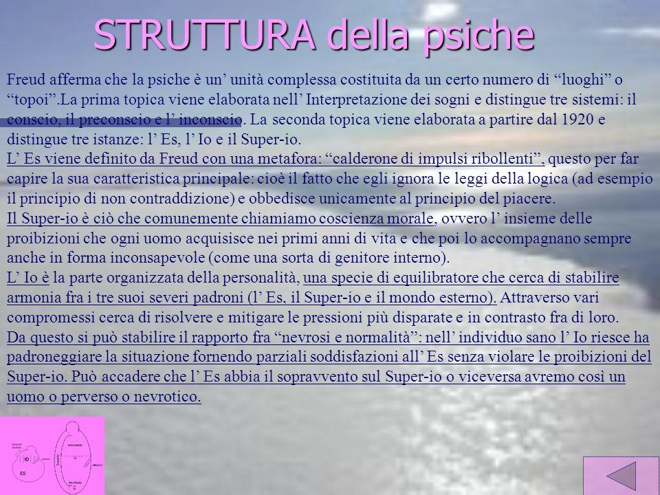 STRUTTURA della psiche Freud afferma che la psiche è un unità complessa costituita da un certo numero di luoghi o topoi.La prima topica viene elaborata nell Interpretazione dei sogni e distingue tre sistemi: il conscio, il preconscio e l inconscio.