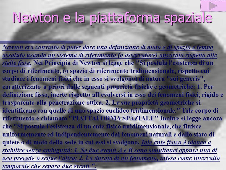 Newton e la piattaforma spaziale Newton era convinto di poter dare una definizione di moto e di spazio e tempo assoluto usando un sistema di riferimen