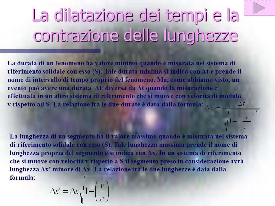 La dilatazione dei tempi e la contrazione delle lunghezze La durata di un fenomeno ha valore minimo quando è misurata nel sistema di riferimento solidale con esso (S).