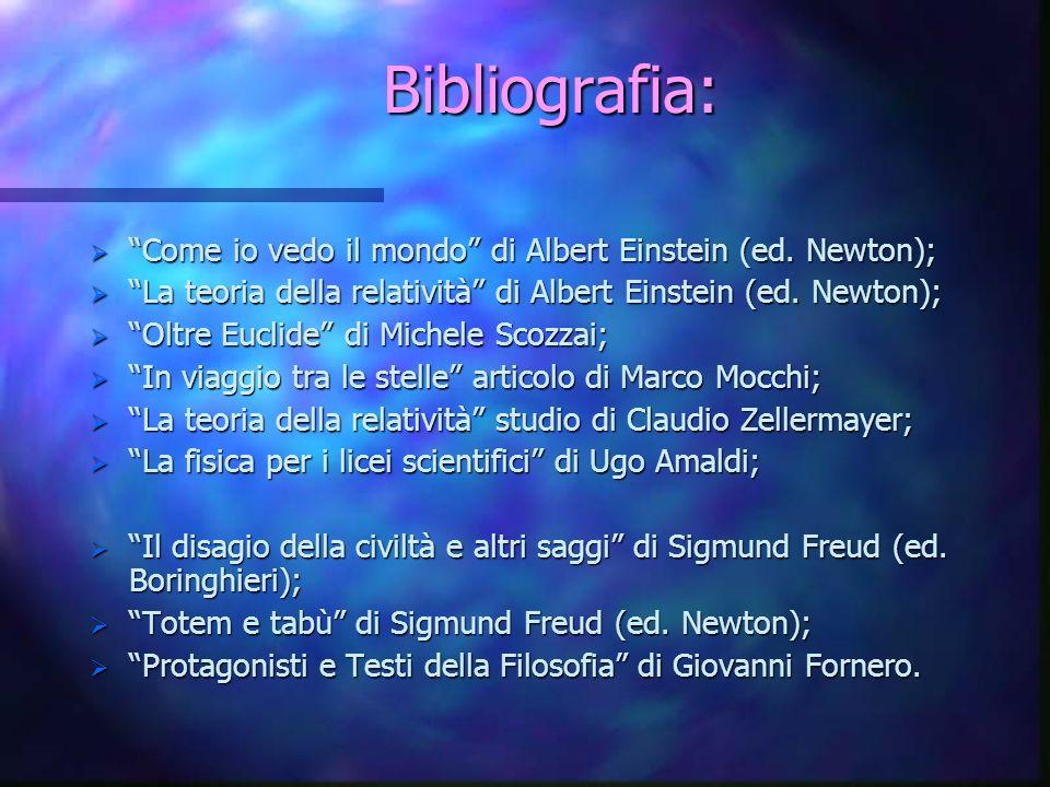 Bibliografia: Come io vedo il mondo di Albert Einstein (ed. Newton); Come io vedo il mondo di Albert Einstein (ed. Newton); La teoria della relatività