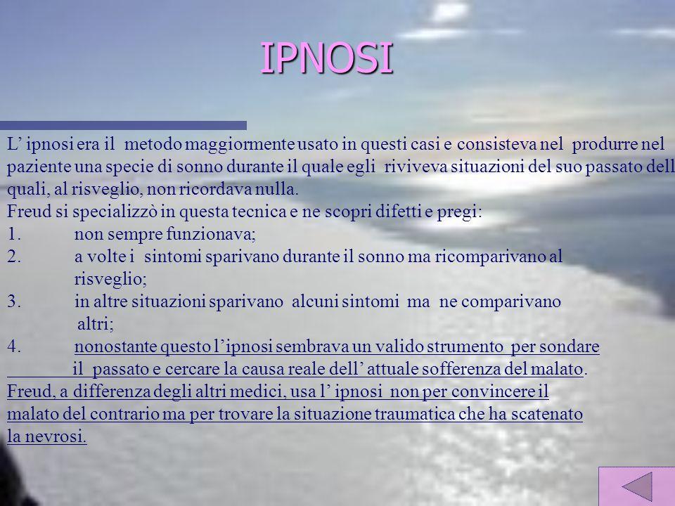 IPNOSI L ipnosi era il metodo maggiormente usato in questi casi e consisteva nel produrre nel paziente una specie di sonno durante il quale egli riviv
