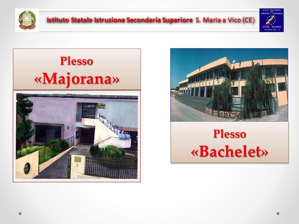 Istituto Statale Istruzione Secondaria Superiore S.