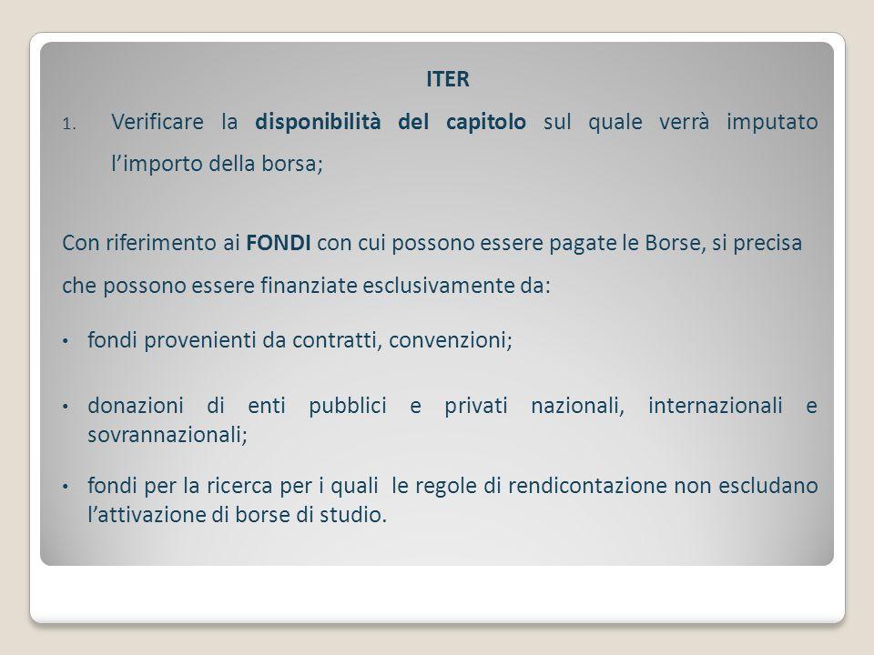 ITER 1. Verificare la disponibilità del capitolo sul quale verrà imputato limporto della borsa; Con riferimento ai FONDI con cui possono essere pagate