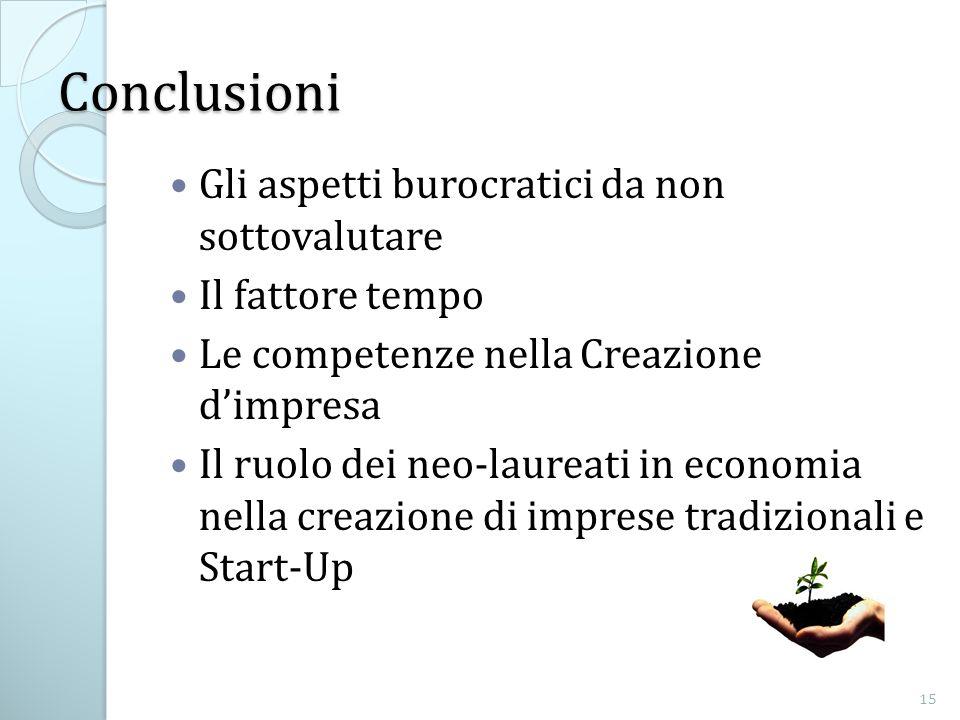 Conclusioni Gli aspetti burocratici da non sottovalutare Il fattore tempo Le competenze nella Creazione dimpresa Il ruolo dei neo-laureati in economia nella creazione di imprese tradizionali e Start-Up 15