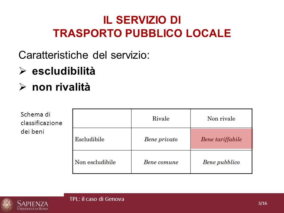 IL SERVIZIO DI TRASPORTO PUBBLICO LOCALE Caratteristiche del servizio: escludibilità non rivalità 3/16 TPL: il caso di Genova Schema di classificazion